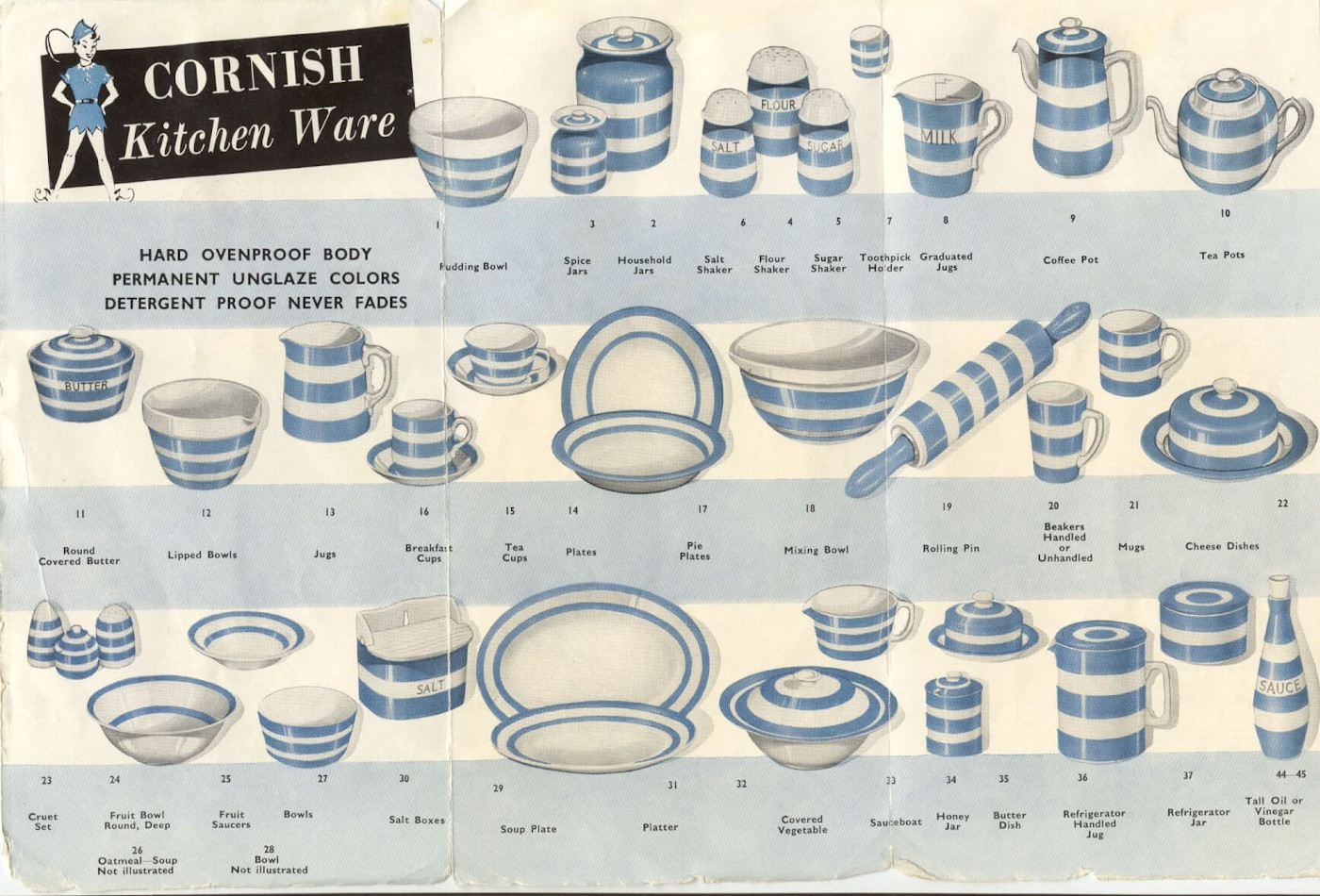 Old poster with Cornishware products they made